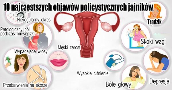 objawy_PCOS